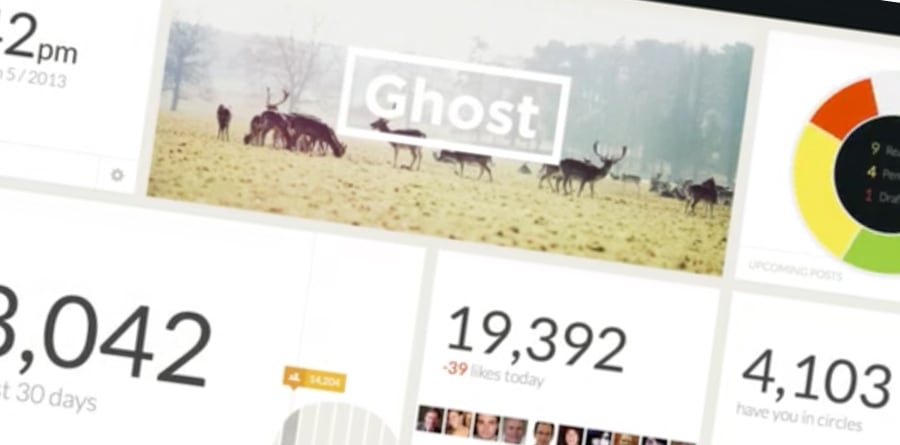 Kickstarting Ghost - a blog platform