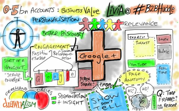#b2bhuddle : Livia Giulia Zuppardo on Google+