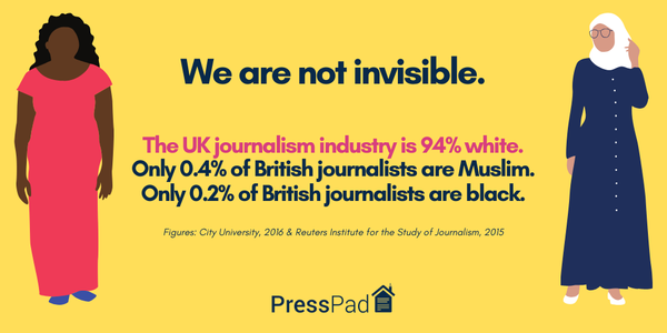 Diverse journalism is better journalism: so please back PressPad