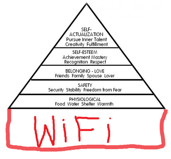 Maslow's Hierarchy of Bunkum
